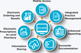 Understand the Advantages of Electronic Health Records 1